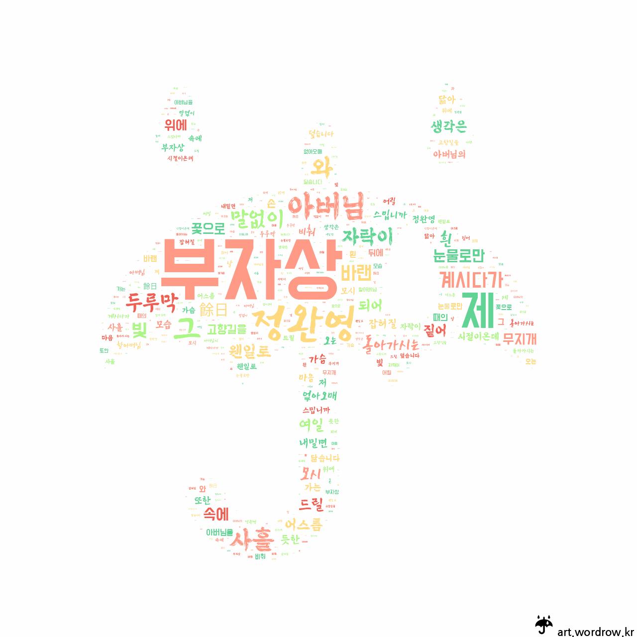 워드 클라우드: 부자상 [정완영]-56